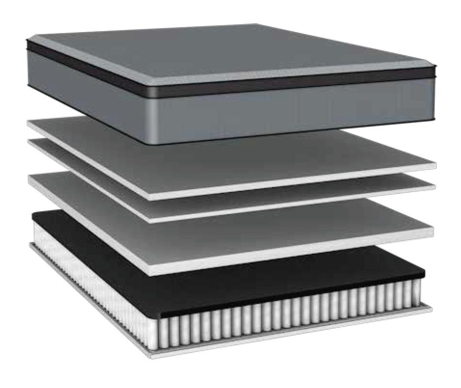 Domino Mattress Comfort Layers